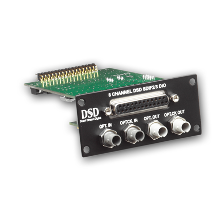 Mytek Digital 8x192 DSD-SDIF + Sonoma Optical DIO Card